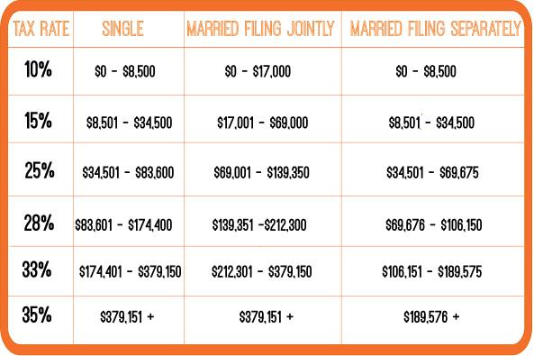 How long does tax return take direct deposit 2016 calendar template