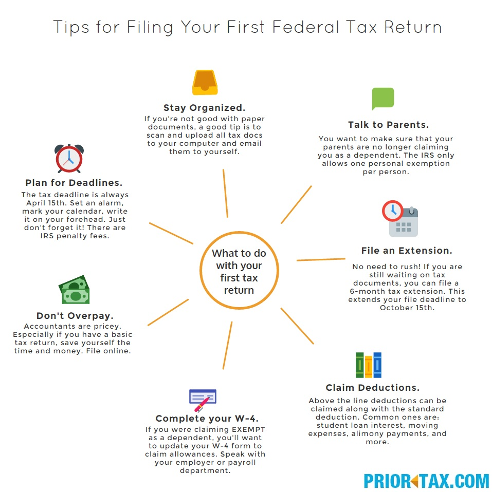 S Corp Extension To File Tax Extension Deadline 2015 Form How To File First  Tax